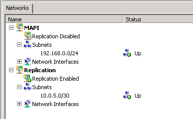 Exchange Server 2010 Database Availability Group Networks Configured